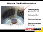 magnetic flux field penetration