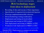 jra4 technology stages from ideas to deployment