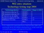 wi2 entry situation technology testing map 2004