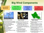 big wind components