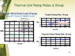thermal unit ramp rates droop