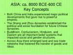 asia ca 8000 bce 600 ce key concepts