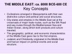 the middle east ca 8000 bce 600 ce key concepts