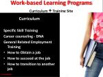 work based learning programs curriculum training site