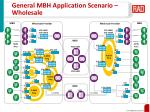 general mbh application scenario wholesale