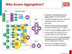 why access aggregation