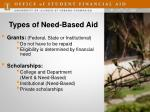 types of need based aid