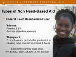 types of non need based aid