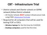 cbt infrastructure trial1