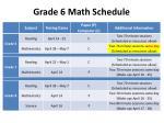 grade 6 math schedule