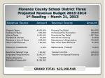 florence county school district three projected revenue budget 2013 2014 1 st reading march 21 2013