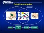 virtual instrumentation