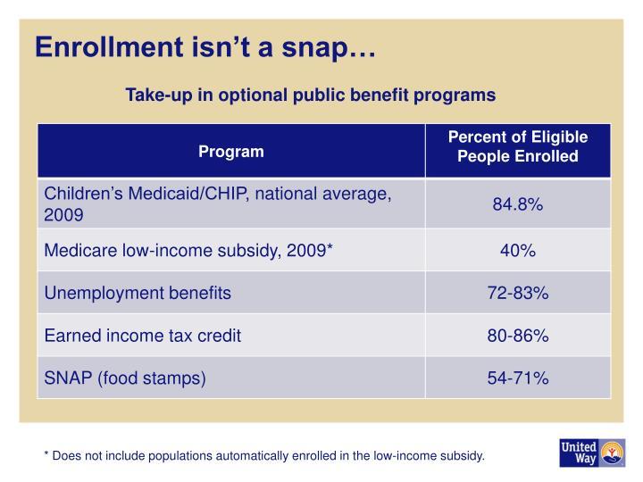 Enrollment isn't a snap…