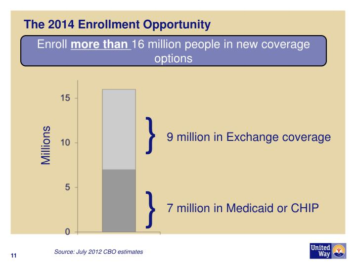 The 2014 Enrollment Opportunity