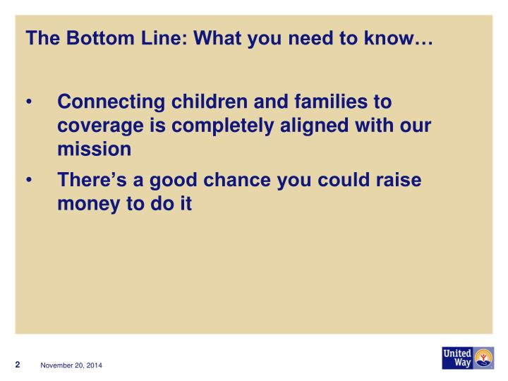 The bottom line what you need to know