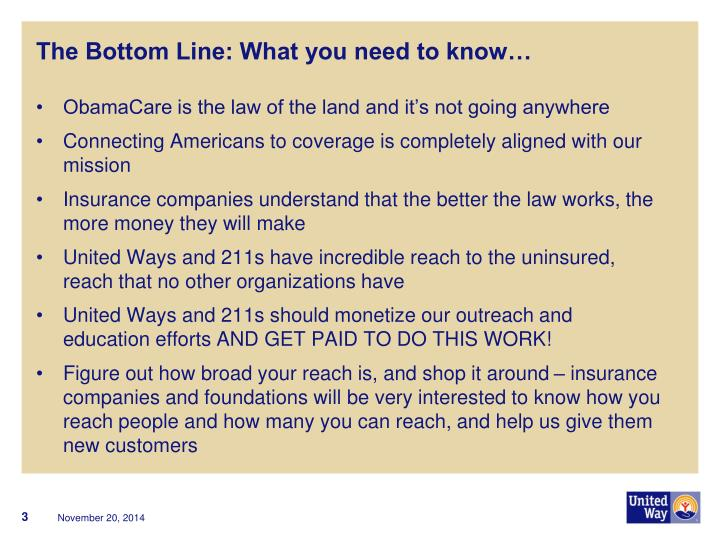 The bottom line what you need to know1