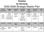 timeline for revising 2002 2008 strategic master plan