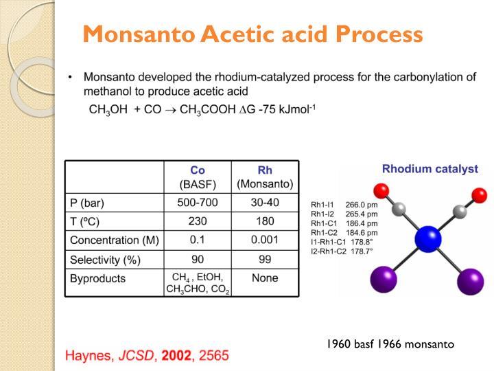 Monsanto Acetic acid Process