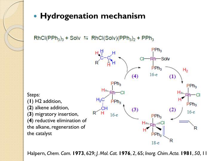 Hydrogenation mechanism