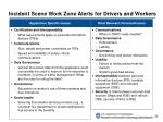 incident scene work zone alerts for drivers and workers