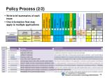 policy process 2 2