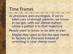 time frames4