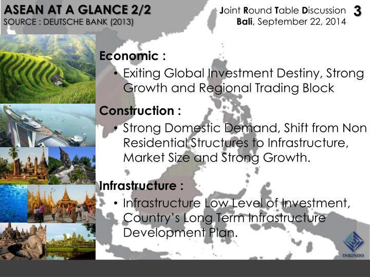 ASEAN AT A GLANCE