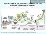 during change unct rwanda can expect to go through an emotional journey