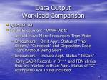 data output workload comparison