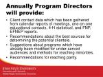 annually program directors will provide
