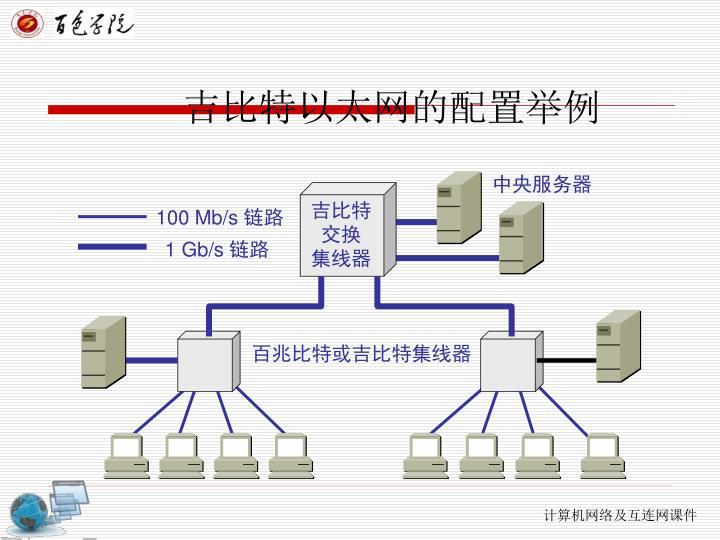 吉比特以太网的配置举例