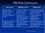 fbi risk continuum