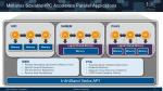 mellanox scalablehpc accelerate parallel applications