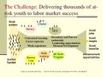 the challenge delivering thousands of at risk youth to labor market success