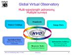 global virtual observatory