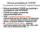 s ov architektura tcp ip transmission control protocol internet protocol