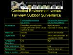 controlled environment versus far view outdoor surveillance
