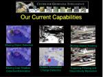 our current capabilities