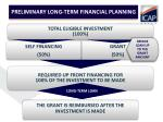 preliminary long term financial planning