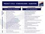 project cycle stakeholders duration