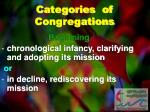 categories of congregations