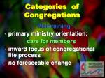 categories of congregations3