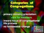 categories of congregations3