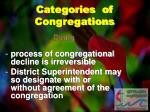 categories of congregations4
