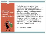 adjusting funding levels for state appropriations