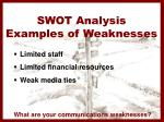 swot analysis examples of weaknesses