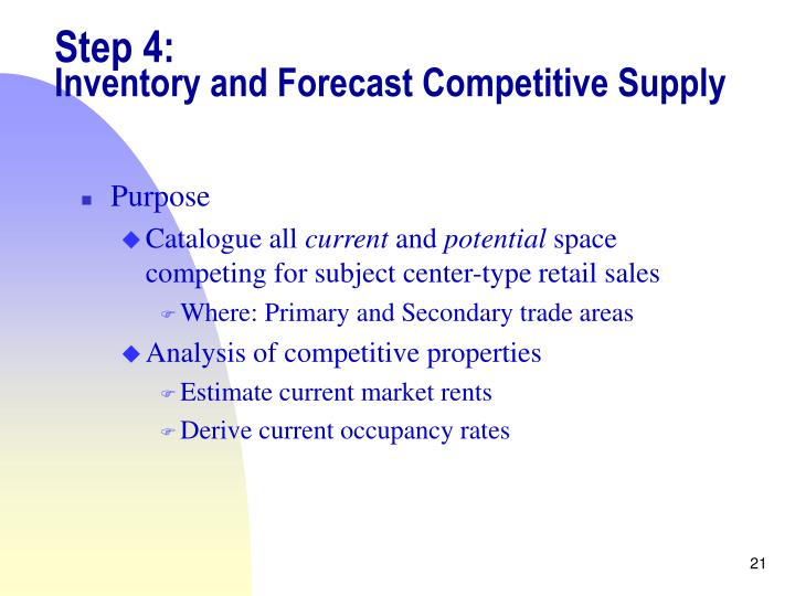 current market conditions competitive analysis U have been given the responsibility of working with your organization's ceo to do a competitive market analysis of the potential success of one of their existing products.
