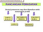 rancangan pemasaran