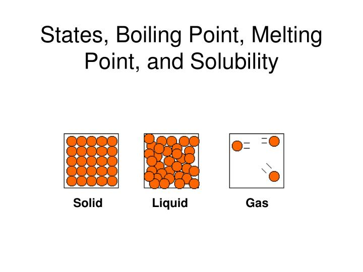 states boiling point melting point and solubility n.