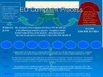 eo complaint process